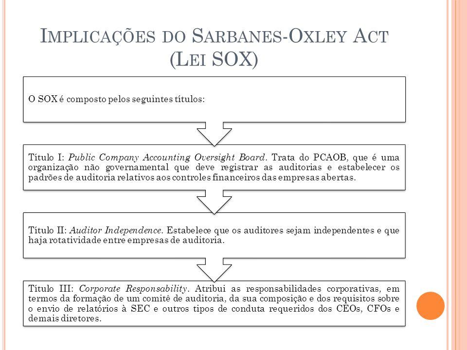 I MPLICAÇÕES DO S ARBANES -O XLEY A CT (L EI SOX) Título III: Corporate Responsability. Atribui as responsabilidades corporativas, em termos da formaç
