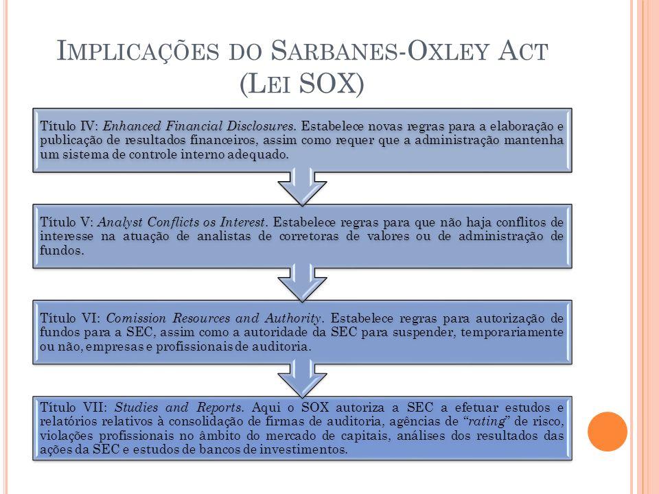 I MPLICAÇÕES DO S ARBANES -O XLEY A CT (L EI SOX) Título VII: Studies and Reports. Aqui o SOX autoriza a SEC a efetuar estudos e relatórios relativos