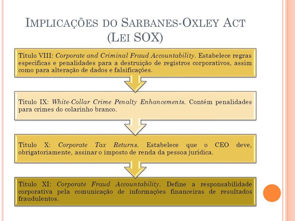 I MPLICAÇÕES DO S ARBANES -O XLEY A CT (L EI SOX) Título XI: Corporate Fraud Accountability. Define a responsabilidade corporativa pela comunicação de