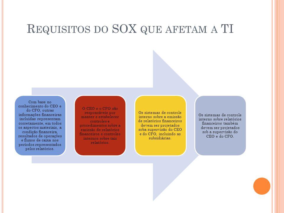R EQUISITOS DO SOX QUE AFETAM A TI Com base no conhecimento do CEO e do CFO, outras informações financeiras incluídas representam corretamente, em tod