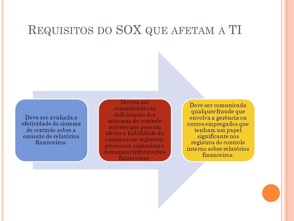 R EQUISITOS DO SOX QUE AFETAM A TI Deve ser avaliada a efetividade do sistema de controle sobre a emissão de relatórios financeiros. Devem ser comunic