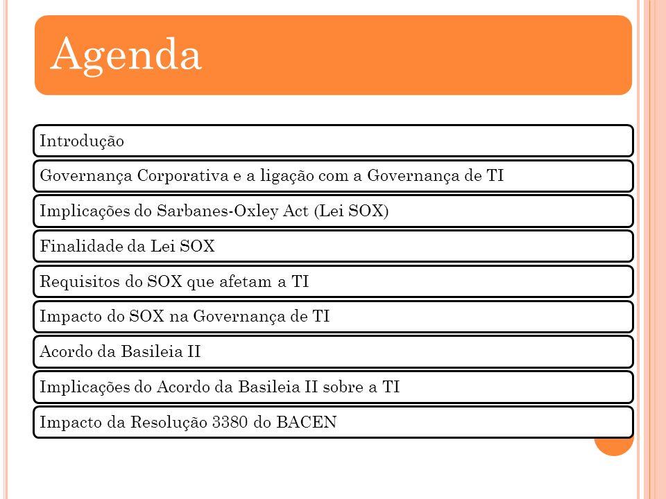 IntroduçãoGovernança Corporativa e a ligação com a Governança de TIImplicações do Sarbanes-Oxley Act (Lei SOX)Finalidade da Lei SOXRequisitos do SOX q