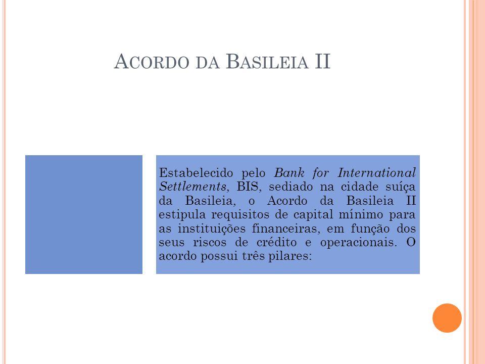 A CORDO DA B ASILEIA II Estabelecido pelo Bank for International Settlements, BIS, sediado na cidade suíça da Basileia, o Acordo da Basileia II estipu