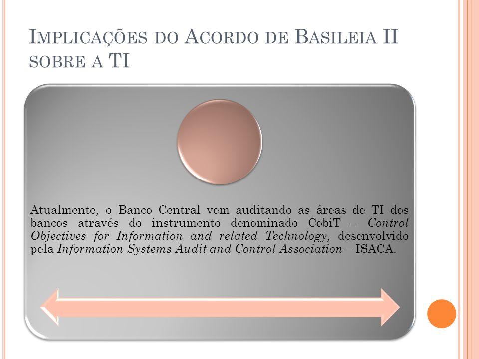 I MPLICAÇÕES DO A CORDO DE B ASILEIA II SOBRE A TI Atualmente, o Banco Central vem auditando as áreas de TI dos bancos através do instrumento denomina