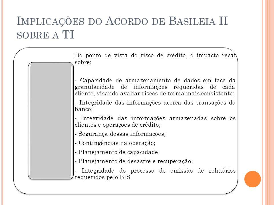 I MPLICAÇÕES DO A CORDO DE B ASILEIA II SOBRE A TI Do ponto de vista do risco de crédito, o impacto recai sobre: - Capacidade de armazenamento de dado