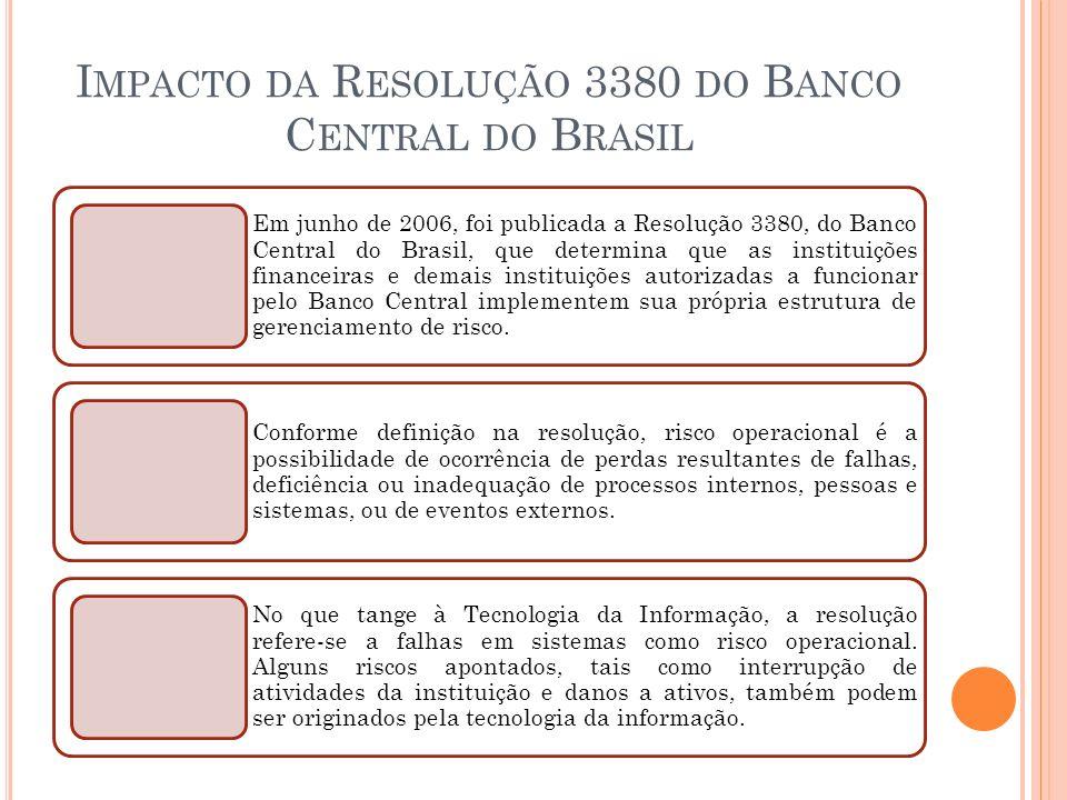 I MPACTO DA R ESOLUÇÃO 3380 DO B ANCO C ENTRAL DO B RASIL Em junho de 2006, foi publicada a Resolução 3380, do Banco Central do Brasil, que determina