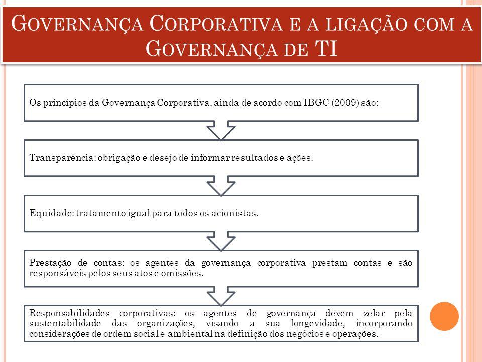 G OVERNANÇA C ORPORATIVA E A LIGAÇÃO COM A G OVERNANÇA DE TI Responsabilidades corporativas: os agentes de governança devem zelar pela sustentabilidad