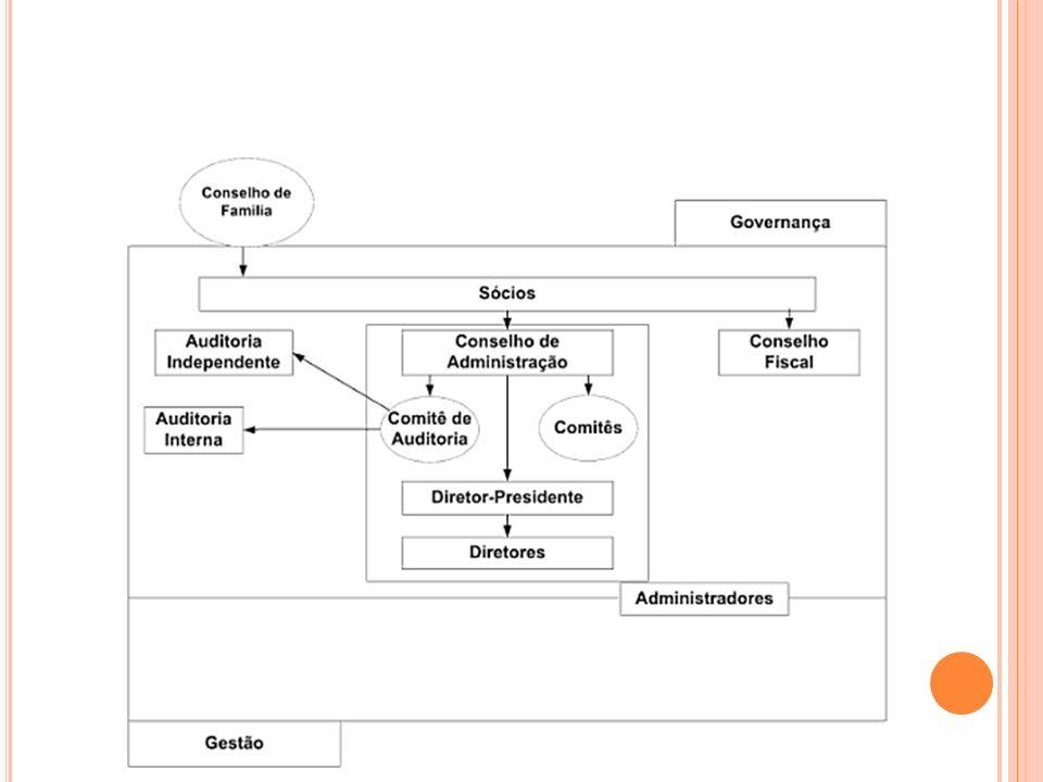 I MPLICAÇÕES DO A CORDO DE B ASILEIA II SOBRE A TI Do ponto de vista do risco de crédito, o impacto recai sobre: - Capacidade de armazenamento de dados em face da granularidade de informações requeridas de cada cliente, visando avaliar riscos de forma mais consistente; - Integridade das informações acerca das transações do banco; - Integridade das informações armazenadas sobre os clientes e operações de crédito; - Segurança dessas informações; - Contingências na operação; - Planejamento de capacidade; - Planejamento de desastre e recuperação; - Integridade do processo de emissão de relatórios requeridos pelo BIS.