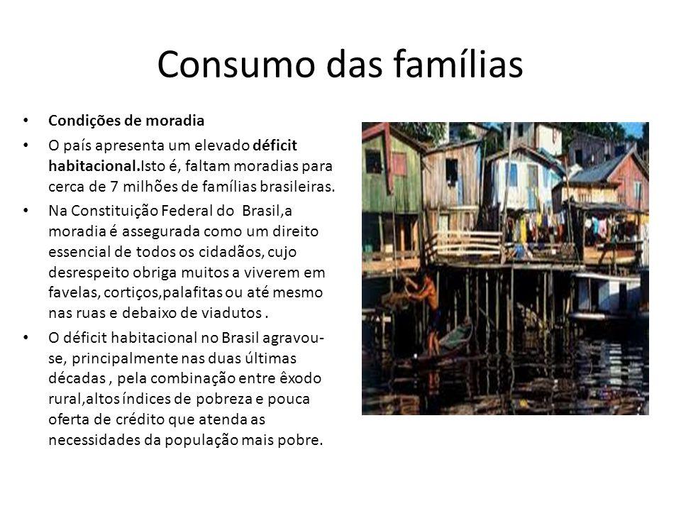 Consumo das famílias Condições de moradia O país apresenta um elevado déficit habitacional.Isto é, faltam moradias para cerca de 7 milhões de famílias