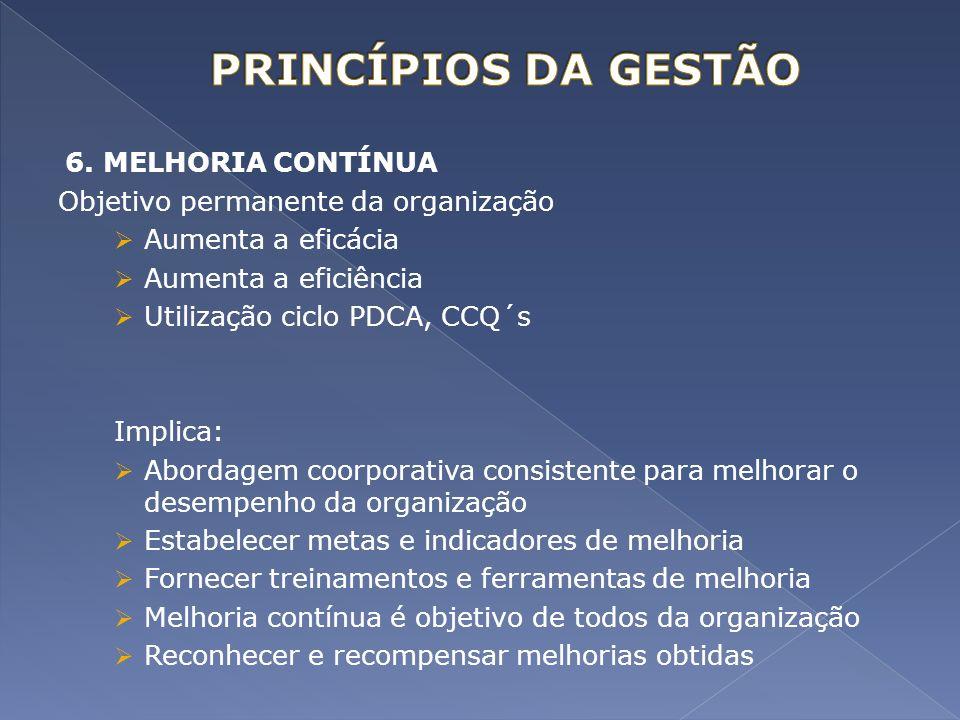 6. MELHORIA CONTÍNUA Objetivo permanente da organização Aumenta a eficácia Aumenta a eficiência Utilização ciclo PDCA, CCQ´s Implica: Abordagem coorpo