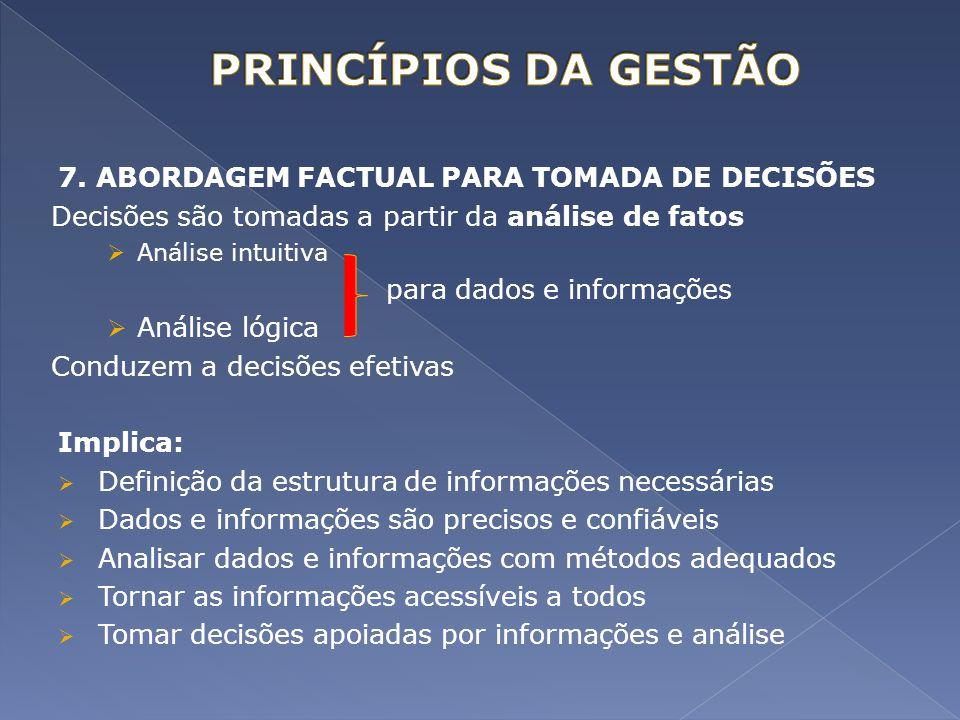 7. ABORDAGEM FACTUAL PARA TOMADA DE DECISÕES Decisões são tomadas a partir da análise de fatos Análise intuitiva para dados e informações Análise lógi