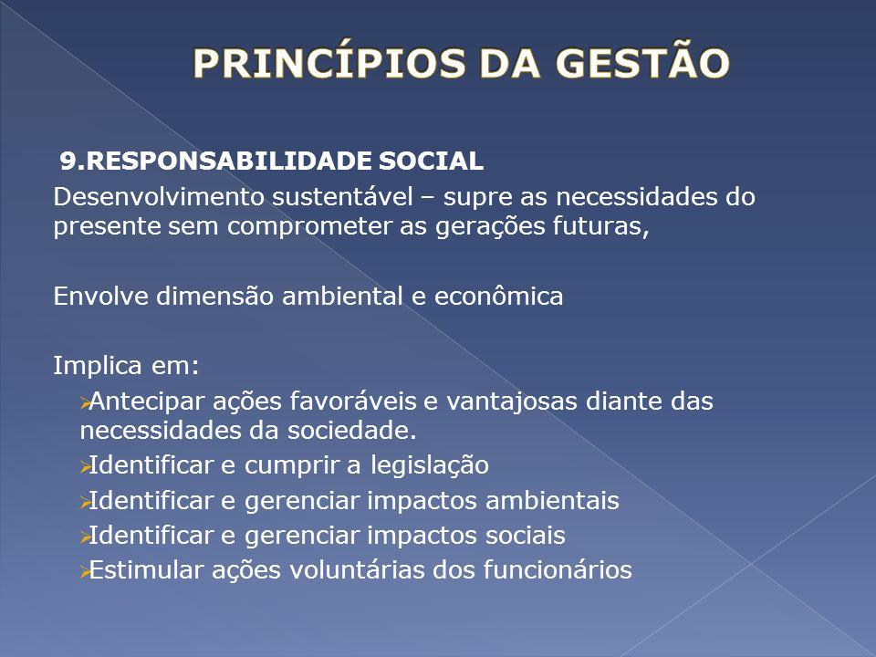9.RESPONSABILIDADE SOCIAL Desenvolvimento sustentável – supre as necessidades do presente sem comprometer as gerações futuras, Envolve dimensão ambien