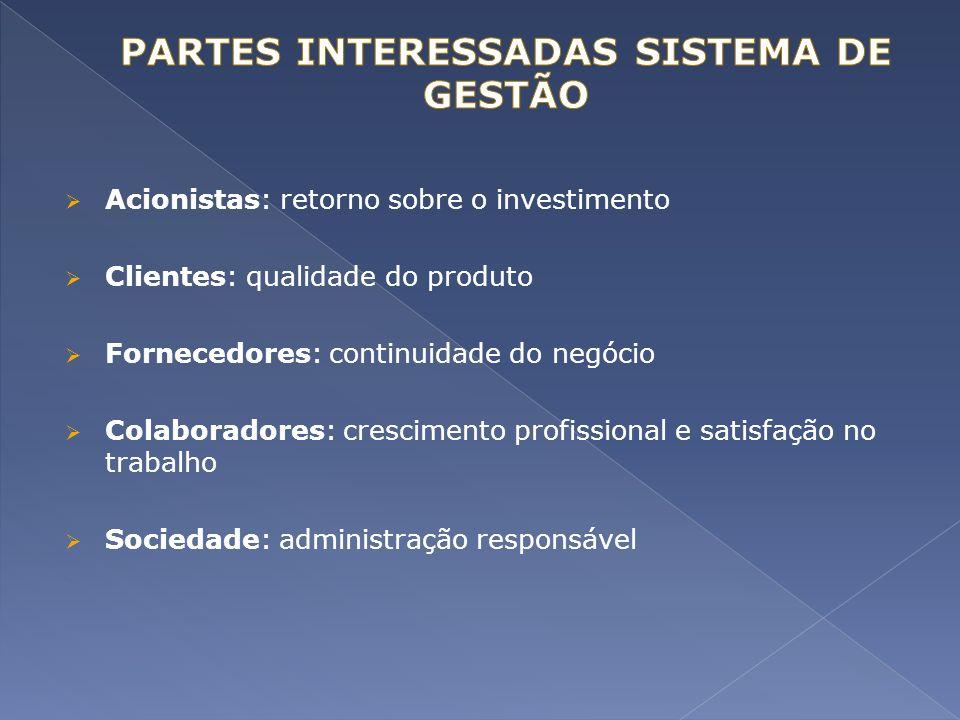 Acionistas: retorno sobre o investimento Clientes: qualidade do produto Fornecedores: continuidade do negócio Colaboradores: crescimento profissional