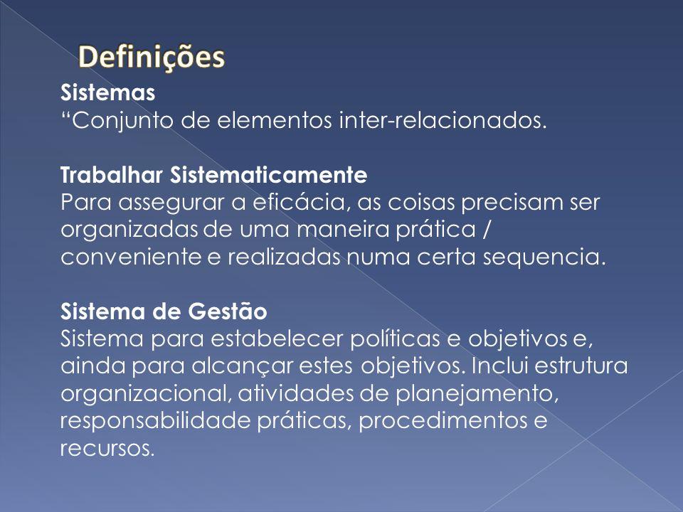 Sistemas Conjunto de elementos inter-relacionados. Trabalhar Sistematicamente Para assegurar a eficácia, as coisas precisam ser organizadas de uma man