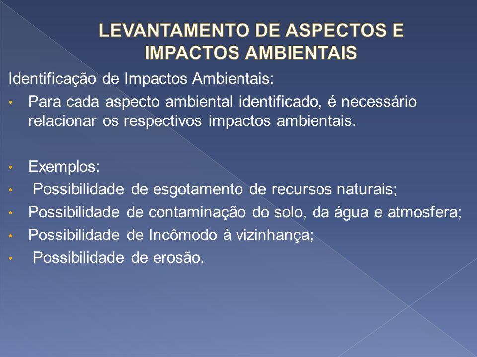 Identificação de Impactos Ambientais: Para cada aspecto ambiental identificado, é necessário relacionar os respectivos impactos ambientais. Exemplos: