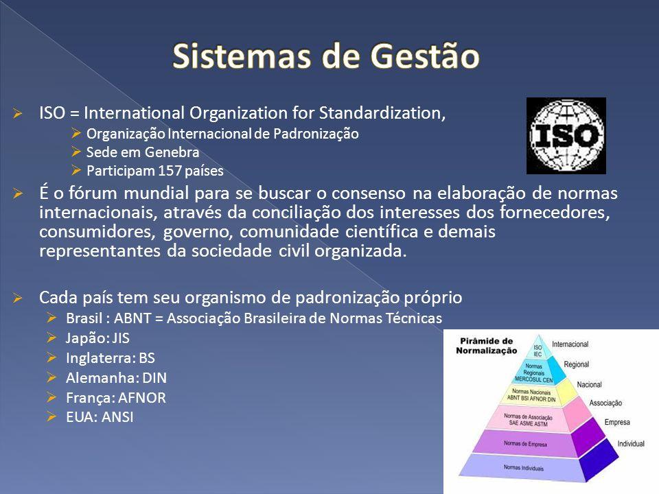 ISO = International Organization for Standardization, Organização Internacional de Padronização Sede em Genebra Participam 157 países É o fórum mundia