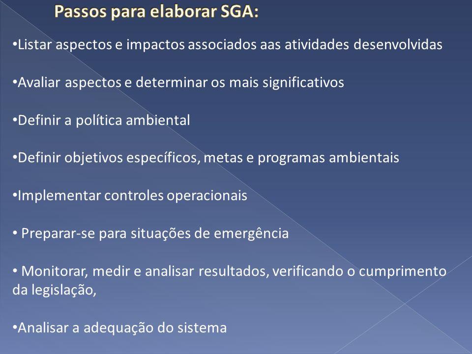 Listar aspectos e impactos associados aas atividades desenvolvidas Avaliar aspectos e determinar os mais significativos Definir a política ambiental D