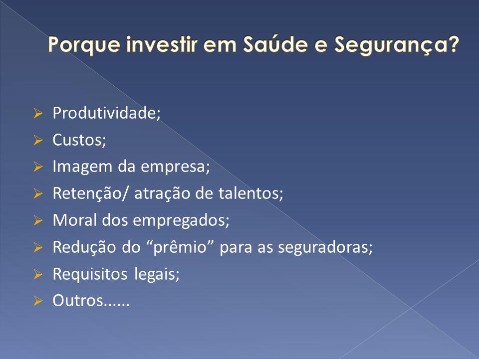 Produtividade; Custos; Imagem da empresa; Retenção/ atração de talentos; Moral dos empregados; Redução do prêmio para as seguradoras; Requisitos legai