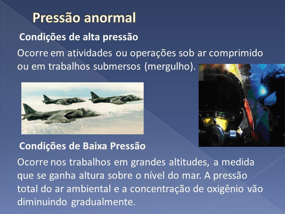 Condições de alta pressão Ocorre em atividades ou operações sob ar comprimido ou em trabalhos submersos (mergulho). Condições de Baixa Pressão Ocorre