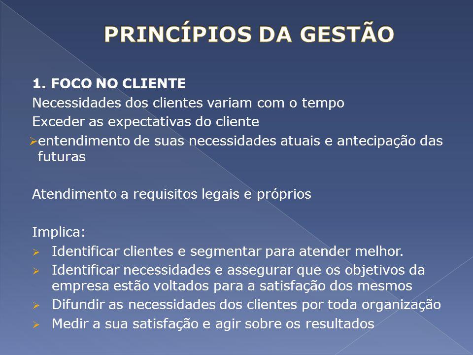1. FOCO NO CLIENTE Necessidades dos clientes variam com o tempo Exceder as expectativas do cliente entendimento de suas necessidades atuais e antecipa