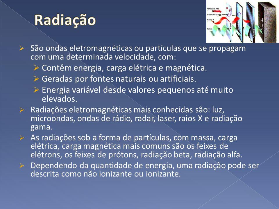 São ondas eletromagnéticas ou partículas que se propagam com uma determinada velocidade, com: Contêm energia, carga elétrica e magnética. Geradas por