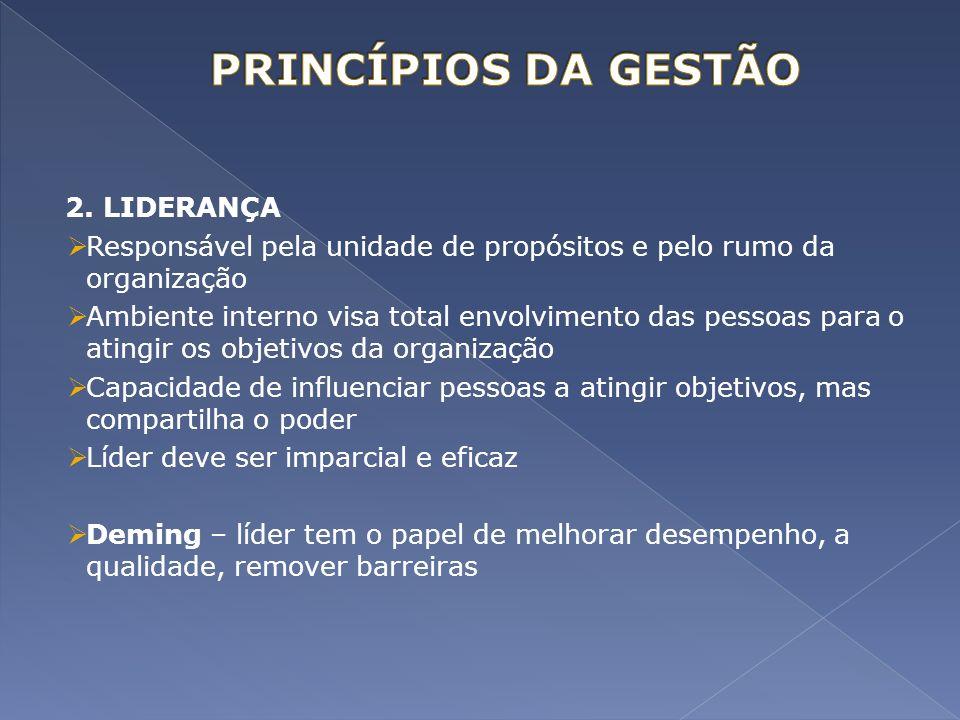 2. LIDERANÇA Responsável pela unidade de propósitos e pelo rumo da organização Ambiente interno visa total envolvimento das pessoas para o atingir os