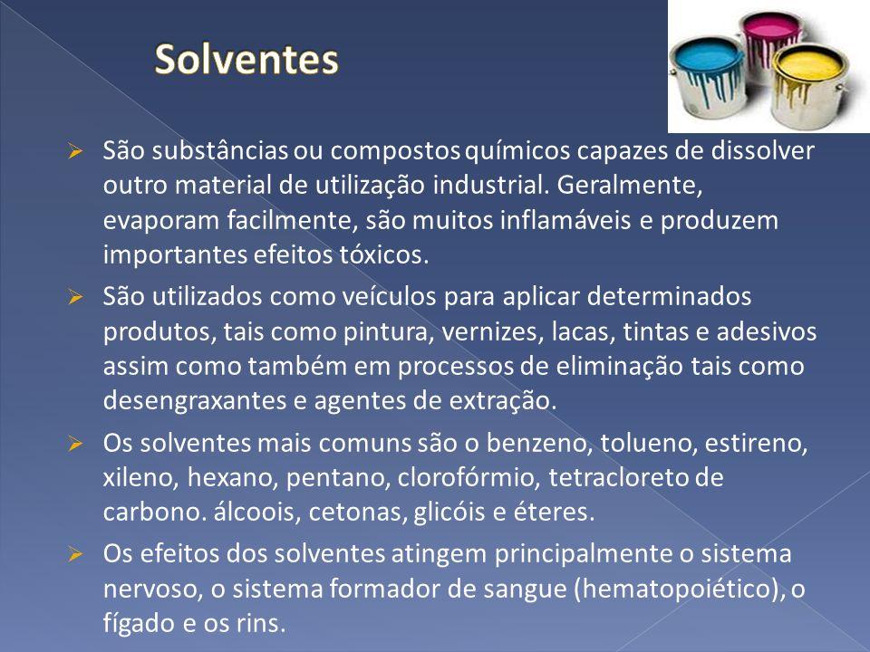São substâncias ou compostos químicos capazes de dissolver outro material de utilização industrial. Geralmente, evaporam facilmente, são muitos inflam