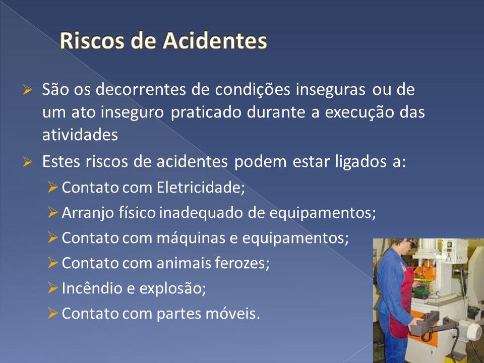 São os decorrentes de condições inseguras ou de um ato inseguro praticado durante a execução das atividades Estes riscos de acidentes podem estar liga