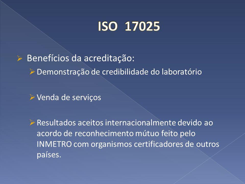 Benefícios da acreditação: Demonstração de credibilidade do laboratório Venda de serviços Resultados aceitos internacionalmente devido ao acordo de re