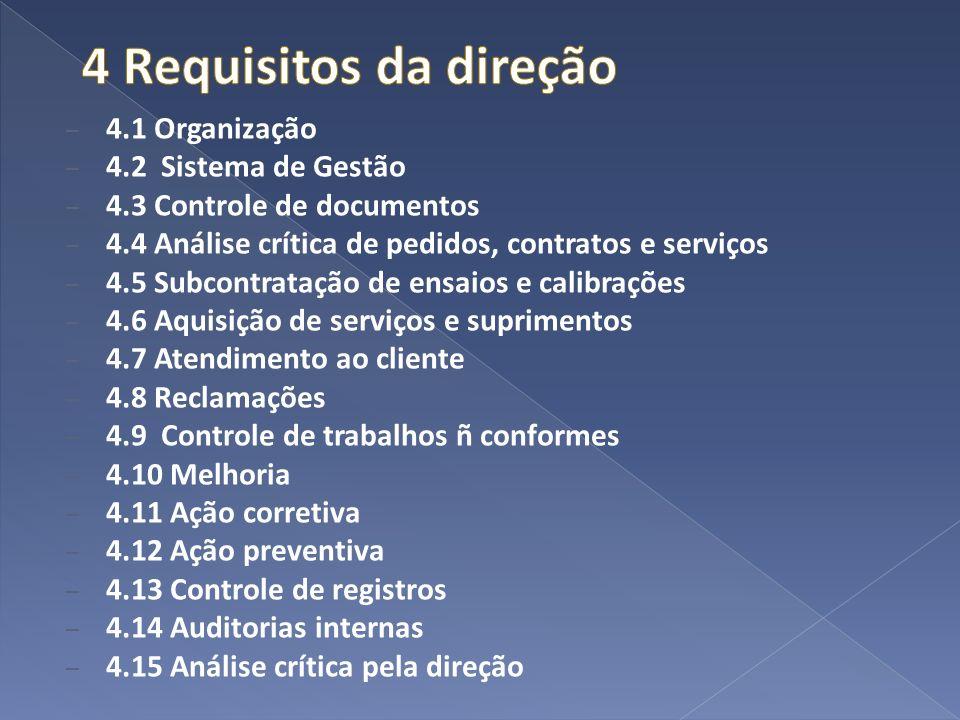 – 4.1 Organização – 4.2 Sistema de Gestão – 4.3 Controle de documentos – 4.4 Análise crítica de pedidos, contratos e serviços – 4.5 Subcontratação de