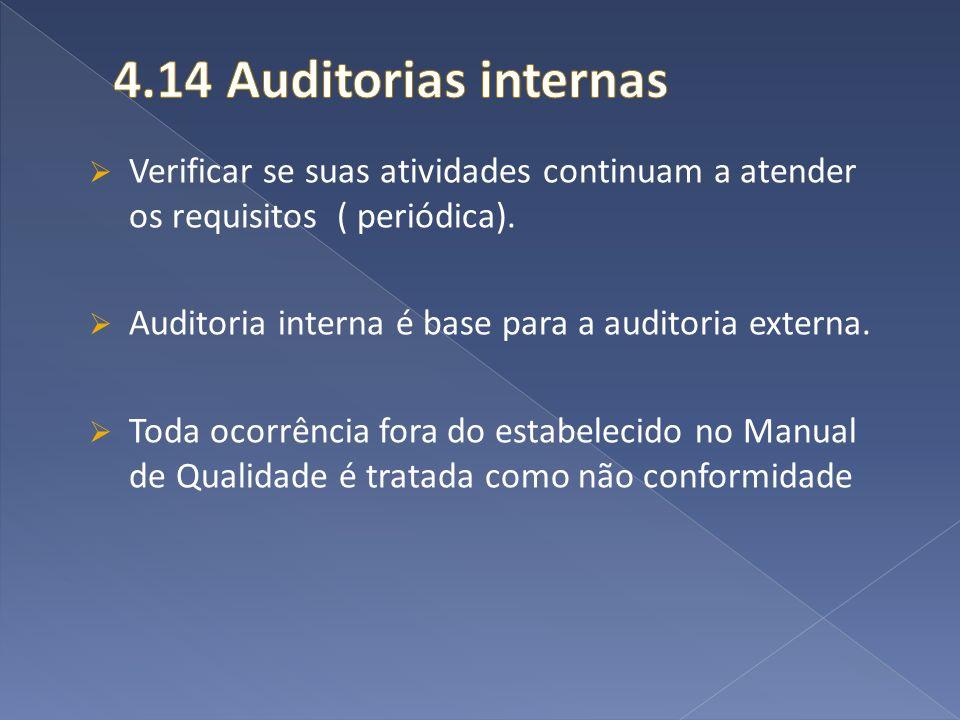 Verificar se suas atividades continuam a atender os requisitos ( periódica). Auditoria interna é base para a auditoria externa. Toda ocorrência fora d