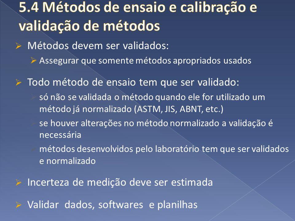 Métodos devem ser validados: Assegurar que somente métodos apropriados usados Todo método de ensaio tem que ser validado: só não se validada o método