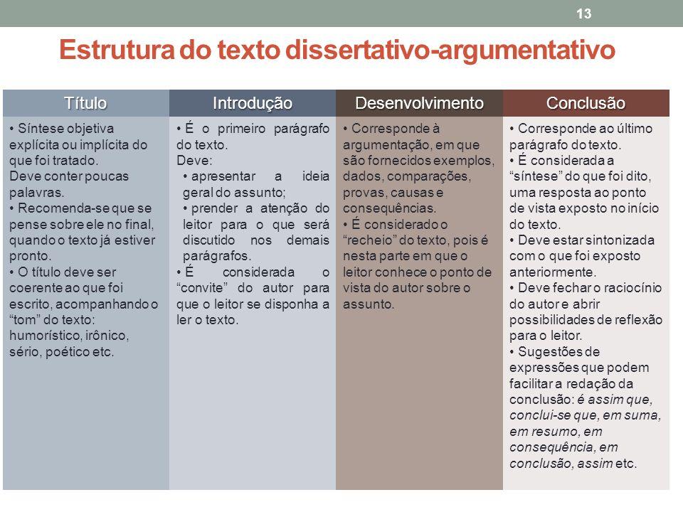 Estrutura do texto dissertativo-argumentativo 13 TítuloIntroduçãoDesenvolvimentoConclusão Síntese objetiva explícita ou implícita do que foi tratado.