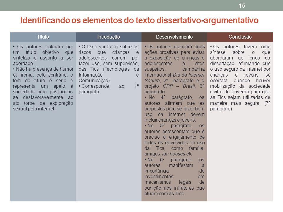 Identificando os elementos do texto dissertativo-argumentativo 15 TítuloIntroduçãoDesenvolvimentoConclusão Os autores optaram por um título objetivo que sintetiza o assunto a ser abordado.