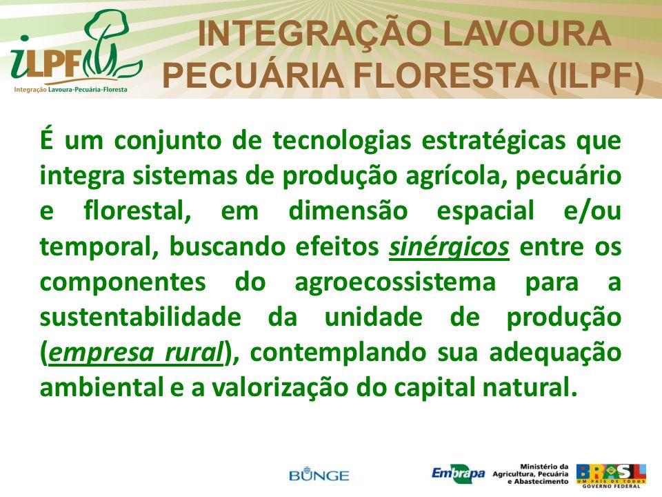 INTEGRAÇÃO LAVOURA PECUÁRIA FLORESTA (ILPF) É um conjunto de tecnologias estratégicas que integra sistemas de produção agrícola, pecuário e florestal,
