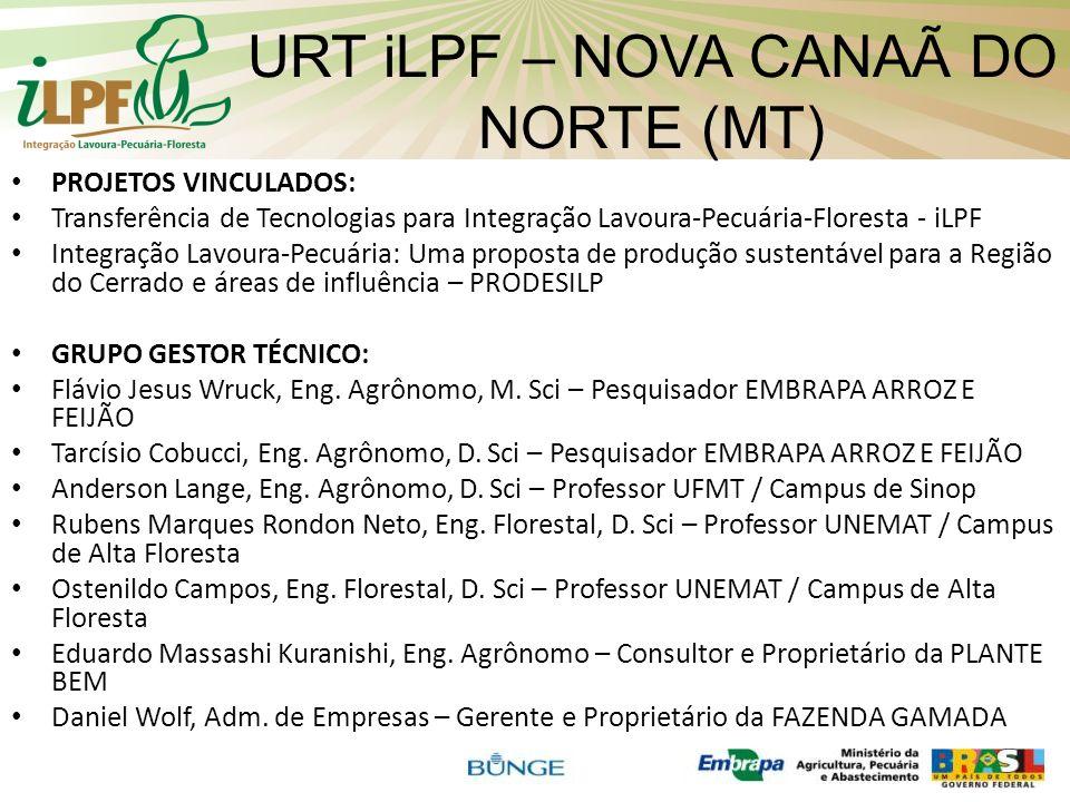 URT iLPF – NOVA CANAÃ DO NORTE (MT) PROJETOS VINCULADOS: Transferência de Tecnologias para Integração Lavoura-Pecuária-Floresta - iLPF Integração Lavo