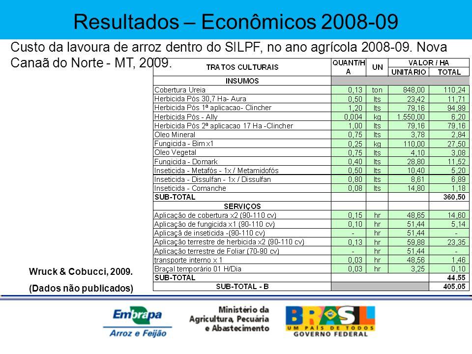 Custo da lavoura de arroz dentro do SILPF, no ano agrícola 2008-09. Nova Canaã do Norte - MT, 2009. Wruck & Cobucci, 2009. (Dados não publicados) Resu