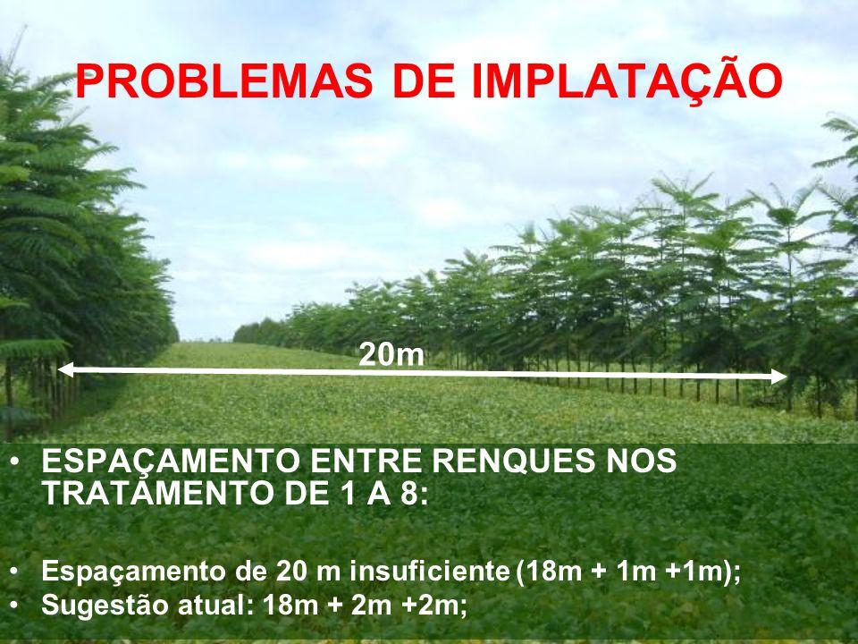 PROBLEMAS DE IMPLATAÇÃO ESPAÇAMENTO ENTRE RENQUES NOS TRATAMENTO DE 1 A 8: Espaçamento de 20 m insuficiente (18m + 1m +1m); Sugestão atual: 18m + 2m +