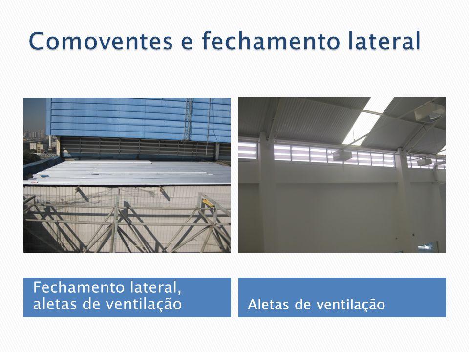 Fechamento lateral, aletas de ventilação Aletas de ventilação