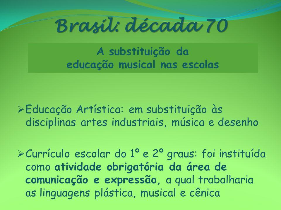 Brasil: década 70 e 80 Em tese: sintonia com as ideias educacionais do século XX Na prática, equívoco entre: integração de linguagens e polivalência experimentação e falta de planejamento livre expressão e vale-tudo A substituição da educação musical nas escolas