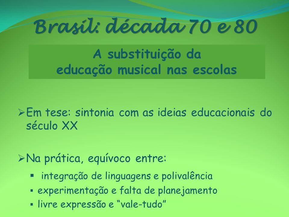 Brasil: década 70 e 80 A polivalência do professor de educação artística Formação insuficiente para uma atuação múltipla Salas específicas Material didático Instrumentos musicais Ambiente acústico adequado A substituição da educação musical nas escolas