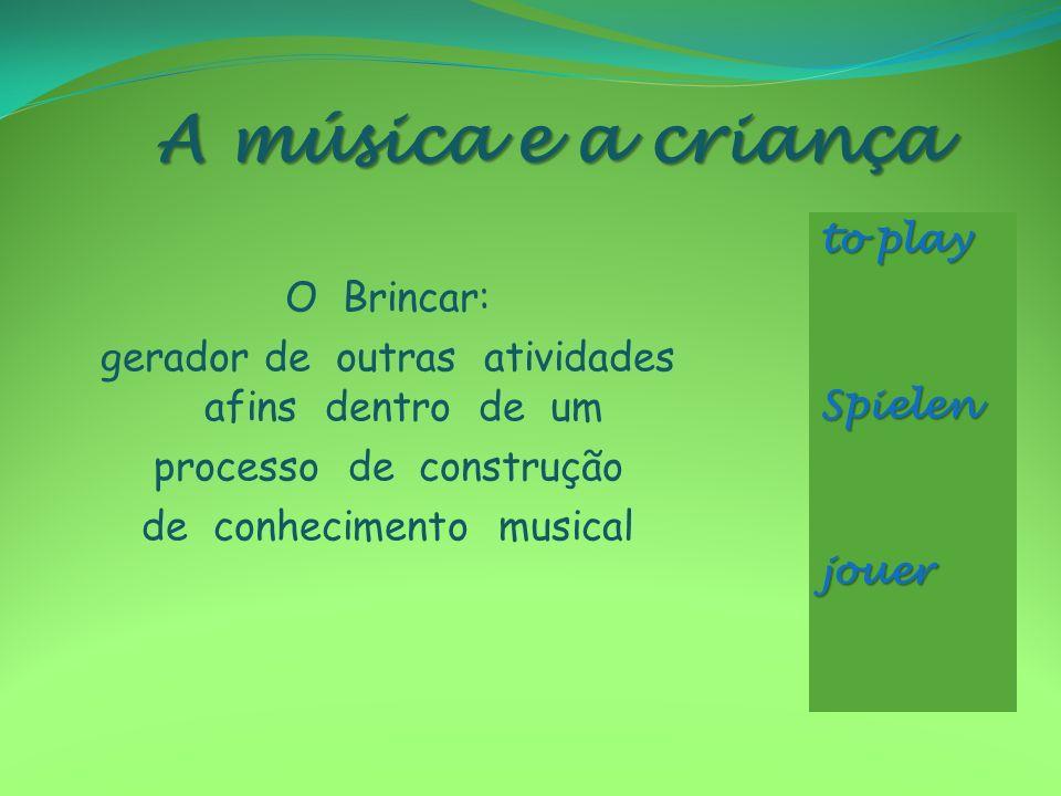 A música e a criança O Brincar: gerador de outras atividades afins dentro de um processo de construção de conhecimento musical to play Spielenjouer
