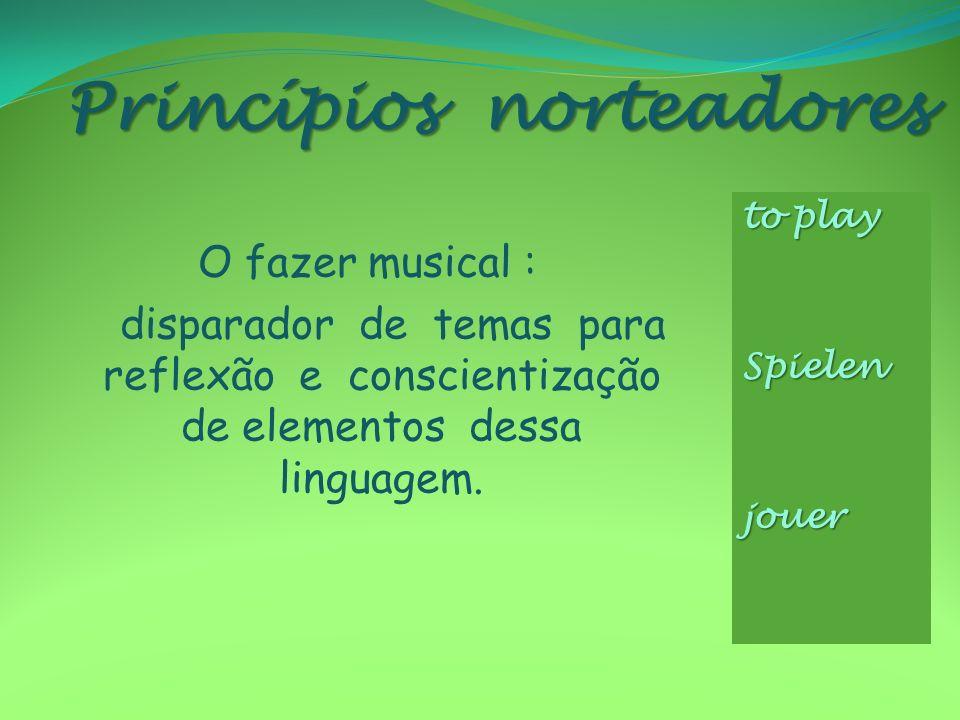 Princípios norteadores O fazer musical : disparador de temas para reflexão e conscientização de elementos dessa linguagem. to play Spielenjouer