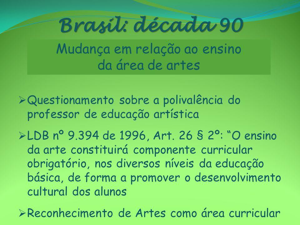 Brasil: década 90 Questionamento sobre a polivalência do professor de educação artística LDB nº 9.394 de 1996, Art. 26 § 2º: O ensino da arte constitu