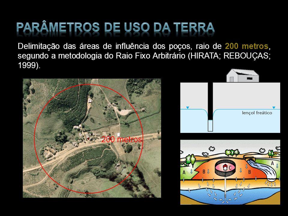 Delimitação das áreas de influência dos poços, raio de 200 metros, segundo a metodologia do Raio Fixo Arbitrário (HIRATA; REBOUÇAS; 1999). 200 metros