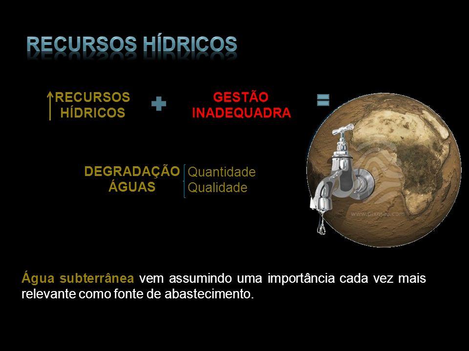 Água subterrânea vem assumindo uma importância cada vez mais relevante como fonte de abastecimento. GESTÃO INADEQUADRA DEGRADAÇÃO ÁGUAS Quantidade Qua