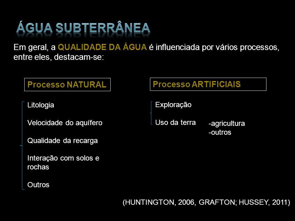 Em geral, a QUALIDADE DA ÁGUA é influenciada por vários processos, entre eles, destacam-se: Processo NATURAL Litologia Velocidade do aquífero Qualidad