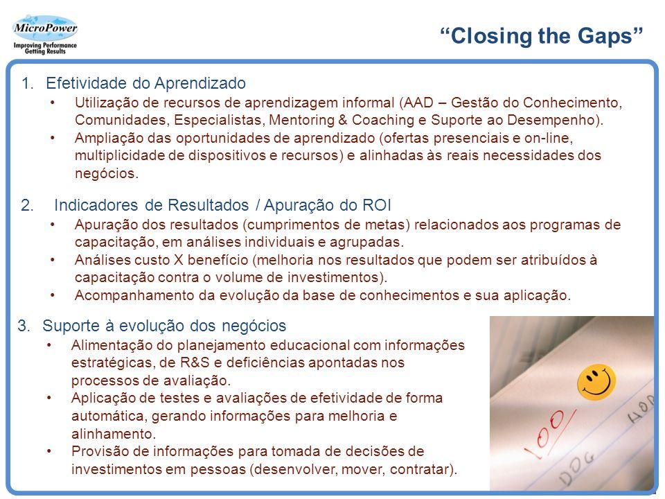Closing the Gaps 1.Efetividade do Aprendizado Utilização de recursos de aprendizagem informal (AAD – Gestão do Conhecimento, Comunidades, Especialistas, Mentoring & Coaching e Suporte ao Desempenho).