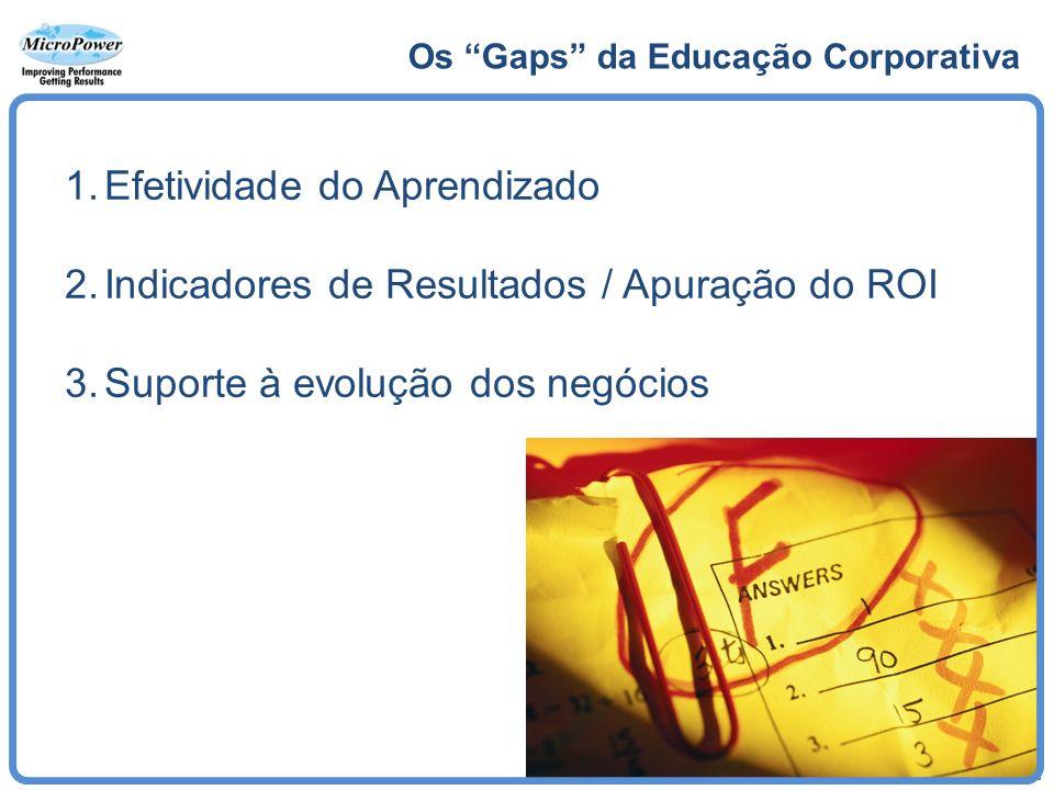Os Gaps da Educação Corporativa 1.Efetividade do Aprendizado 2.Indicadores de Resultados / Apuração do ROI 3.Suporte à evolução dos negócios
