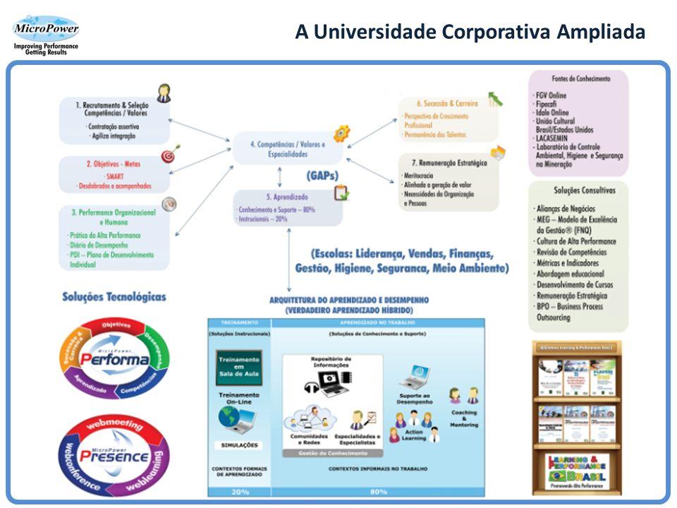 A Universidade Corporativa Ampliada
